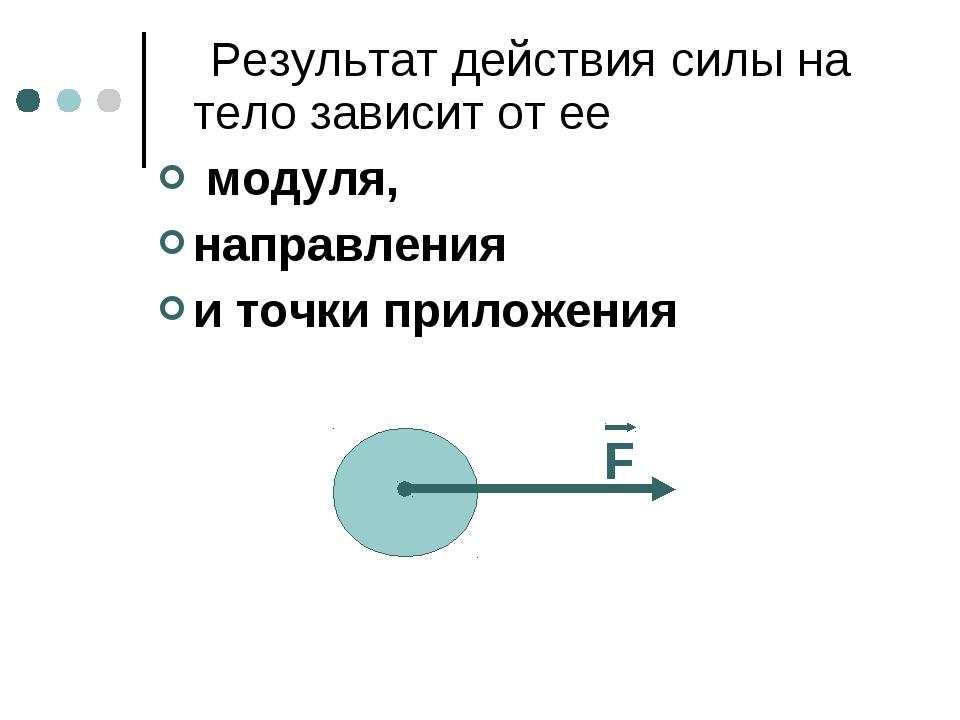 Результат действия силы на тело зависит от ее модуля, направления и точки пр...