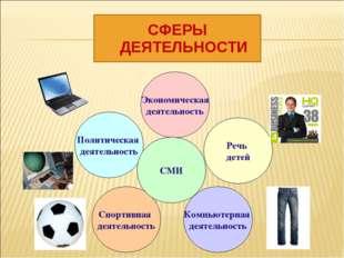Политическая деятельность Спортивная деятельность Речь детей Экономическая де