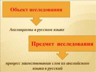 Англицизмы в русском языке процесс заимствования слов из английского языка в