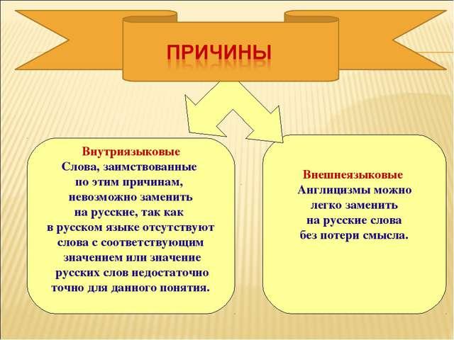Внешнеязыковые Англицизмы можно легко заменить на русские слова без потери см...