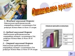 1. Младший школьный возраст: Оптимальная продолжительность непрерывных заняти