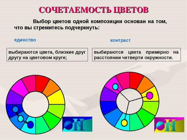 СОЧЕТАЕМОСТЬ ЦВЕТОВ Выбор цветов одной композиции основан на том, что вы стр...