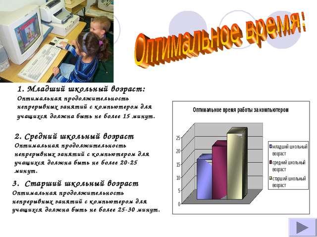 1. Младший школьный возраст: Оптимальная продолжительность непрерывных заняти...