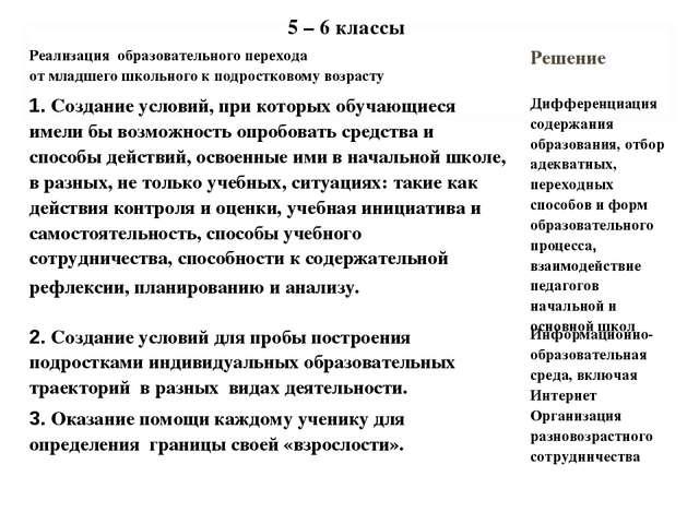 5 – 6 классы