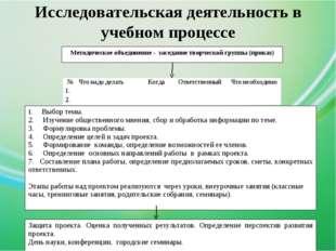 Исследовательская деятельность в учебном процессе Защита проекта. Оценка полу