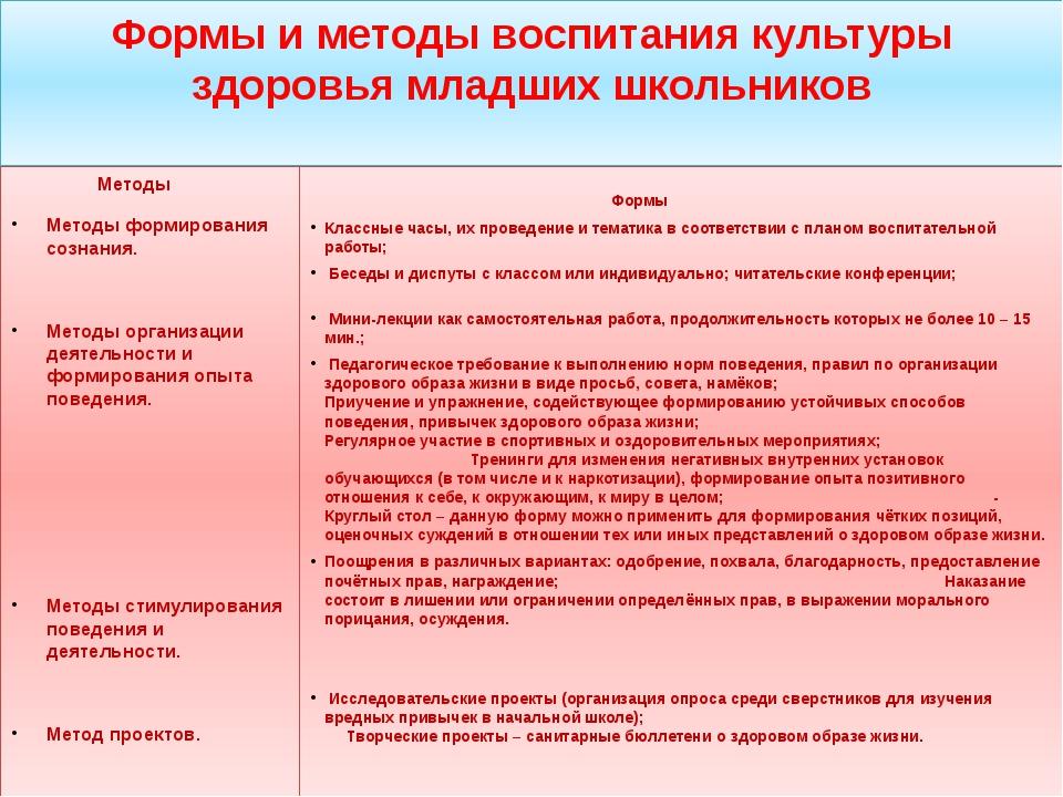 Формы и методы воспитания культуры здоровья младших школьников Методы Методы...