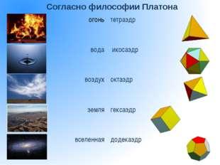 Согласно философии Платона огонь тетраэдр вода икосаэдр воздух октаэдр земля