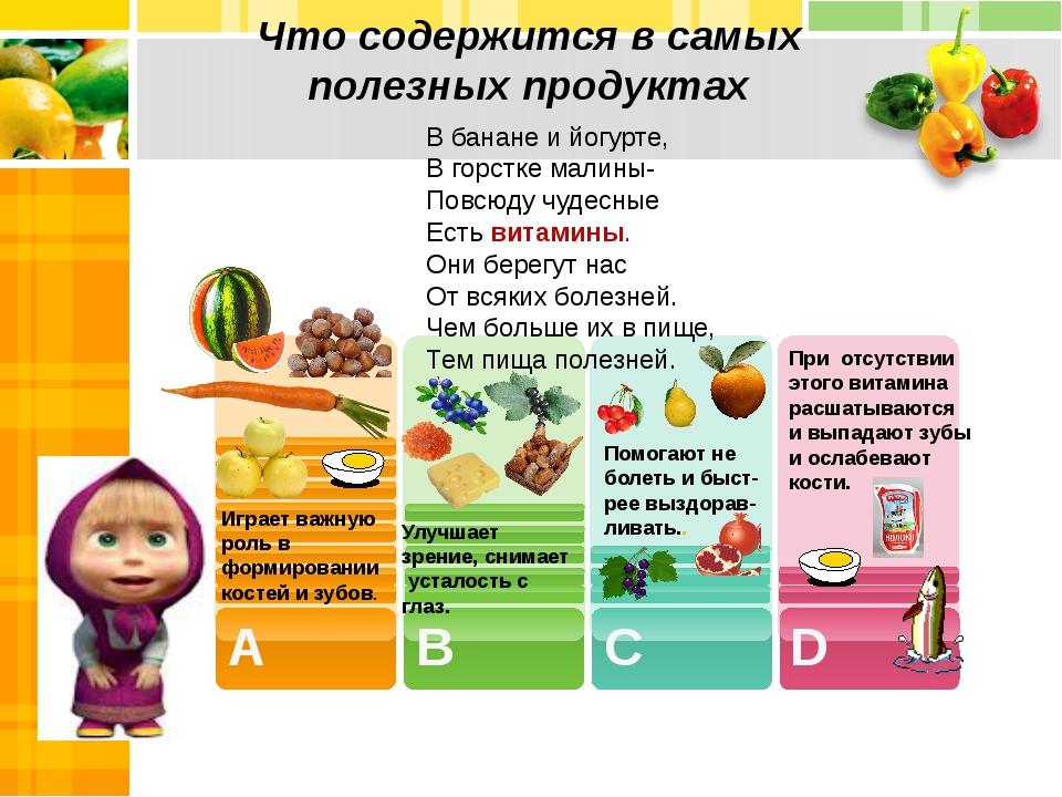 Что содержится в самых полезных продуктах Помогают не болеть и быст- рее вызд...