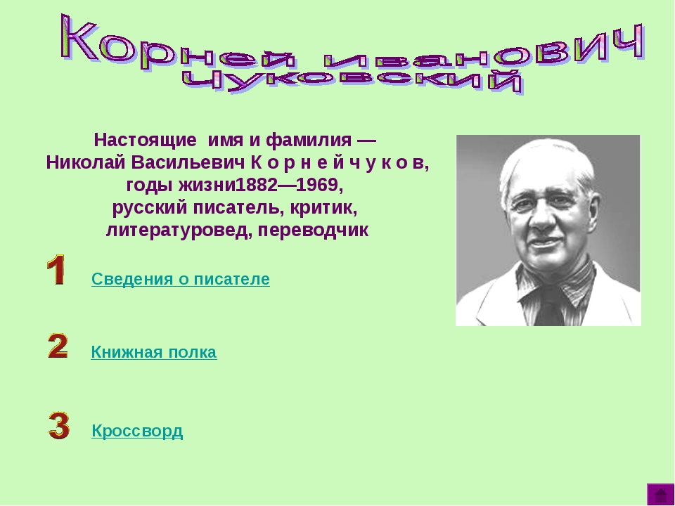 Сведения о писателе Книжная полка Кроссворд Настоящие имя и фамилия — Николай...