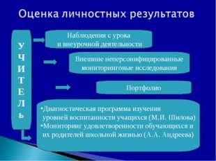 У Ч И Т Е Л ь Наблюдения с урока и внеурочной деятельности Внешние неперсониф