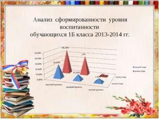 Анализ сформированности уровня воспитанности обучающихся 1Б класса 2013-2014