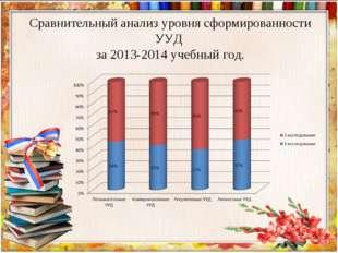Сравнительный анализ уровня сформированности УУД за 2013-2014 учебный год.