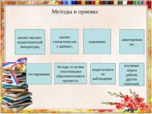 Методы и приемы анализ научно-педагогической литературы; анализ статистически