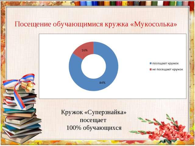 Посещение обучающимися кружка «Мукосолька» Кружок «Суперзнайка» посещает 100%...