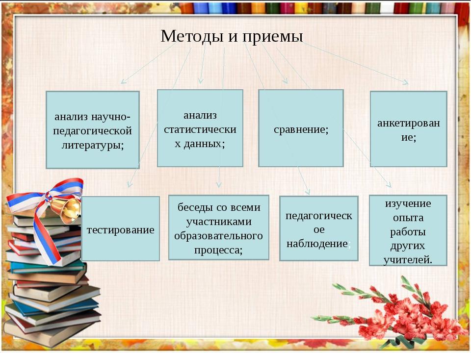 Методы и приемы анализ научно-педагогической литературы; анализ статистически...