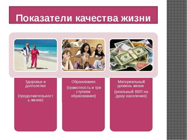 Показатели качества жизни