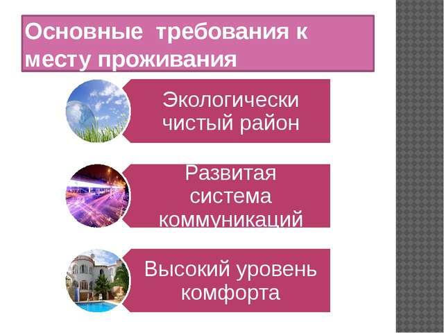 Основные требования к месту проживания