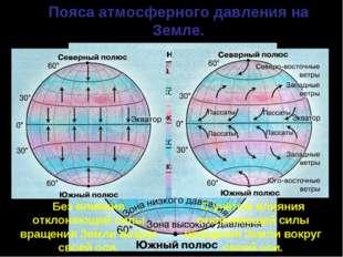 Пояса атмосферного давления на Земле. Без влияния отклоняющей силы вращения З