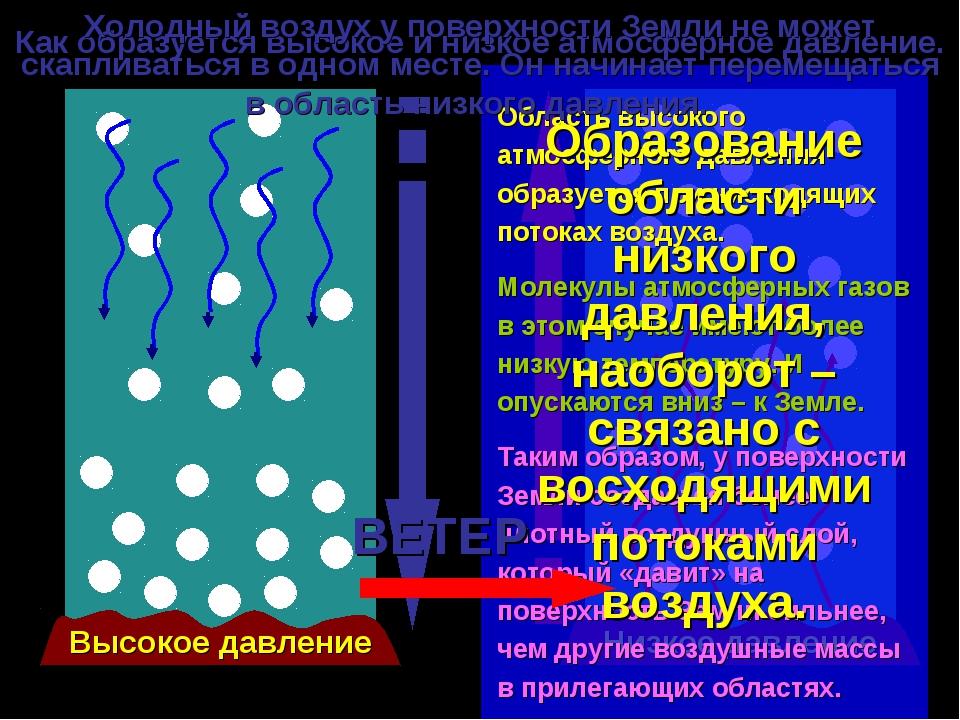 Высокое давление Низкое давление Как образуется высокое и низкое атмосферное...