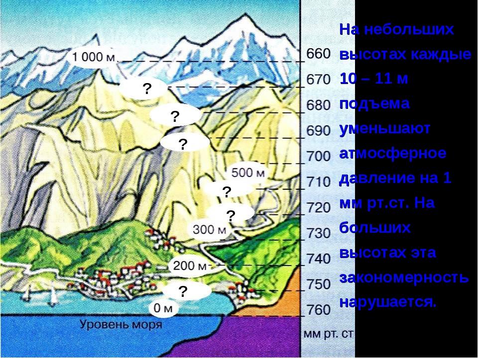 Изменение давления с высотой. На небольших высотах каждые 10 – 11 м подъема у...