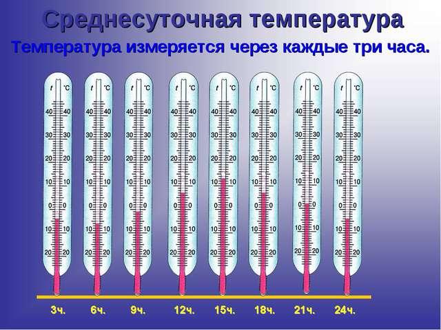Среднесуточная температура Температура измеряется через каждые три часа.