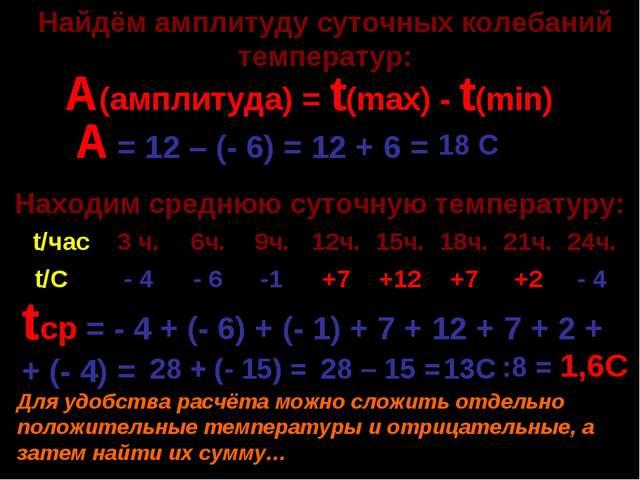 А(амплитуда) = t(max) - t(min) А = 12 – (- 6) = 12 + 6 = tср = - 4 + (- 6) +...