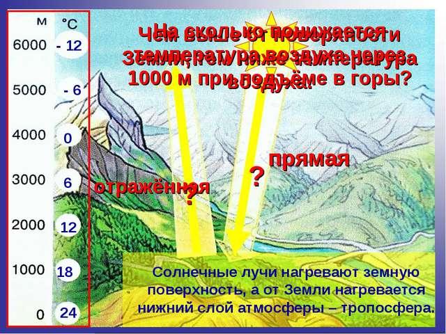 прямая отражённая Солнечные лучи нагревают земную поверхность, а от Земли наг...