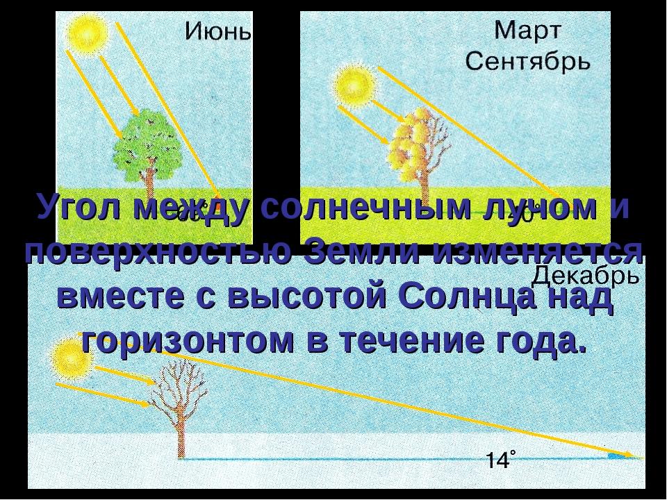 Угол между солнечным лучом и поверхностью Земли изменяется вместе с высотой С...
