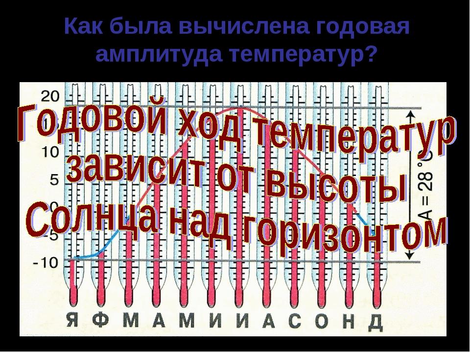 Как была вычислена годовая амплитуда температур?