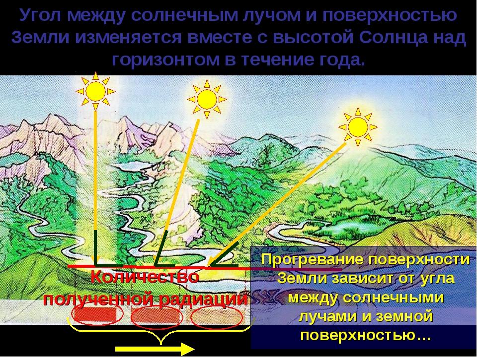Прогревание поверхности Земли зависит от угла между солнечными лучами и земно...