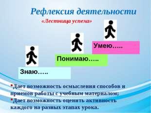 Рефлексия деятельности Дает возможность осмысления способов и приемов работы
