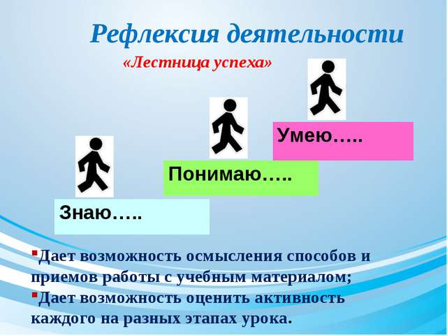 Рефлексия деятельности Дает возможность осмысления способов и приемов работы...