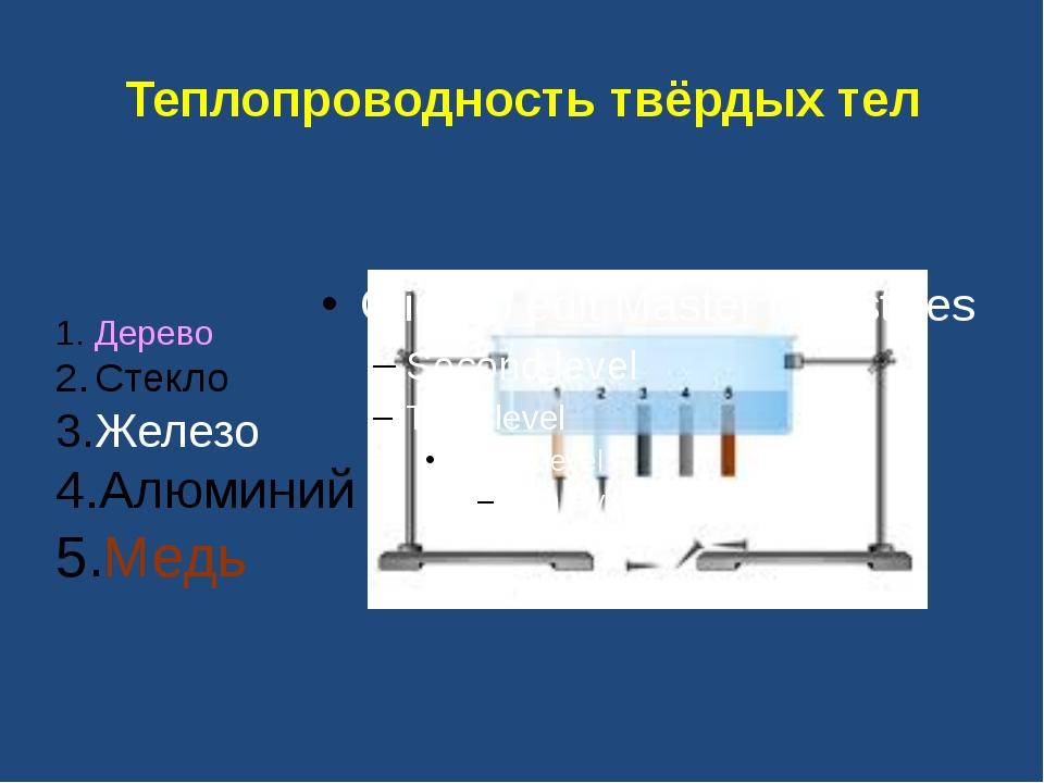 Теплопроводность твёрдых тел Дерево Стекло Железо Алюминий Медь