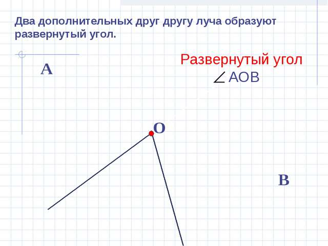 Два дополнительных друг другу луча образуют развернутый угол. О В А