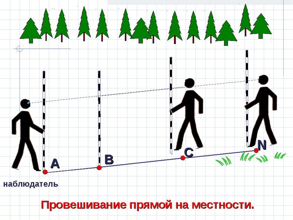 Провешивание прямой на местности. наблюдатель