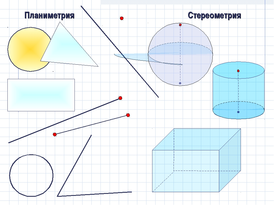 Планиметрия Стереометрия