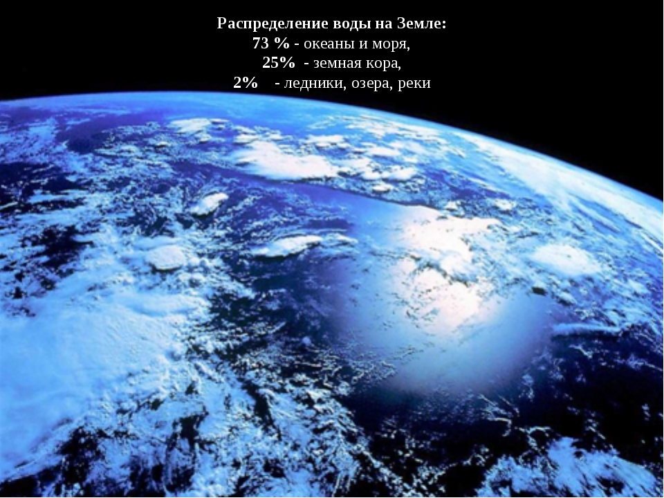 Распределение воды на Земле: 73 % - океаны и моря, 25% - земная кора, 2% - ле...