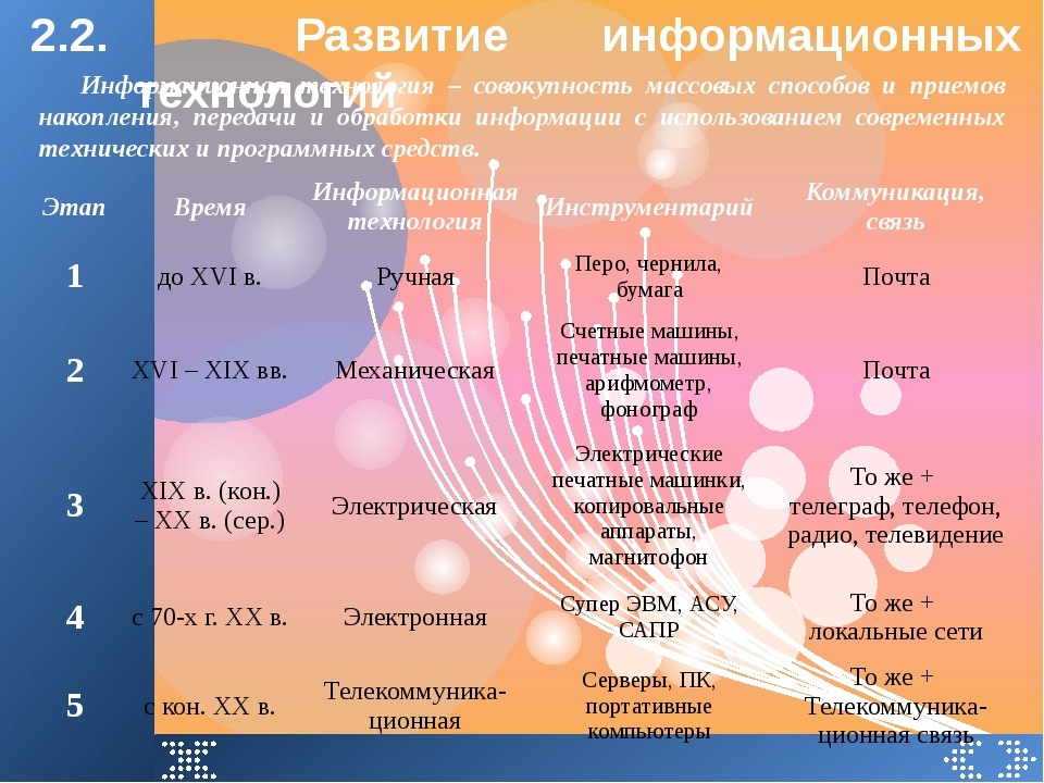 2.2. Развитие информационных технологий Информационная технология – совокупно...