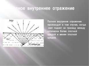 Полное внутреннее отражение Полное внутренне отражение происходит в том случа