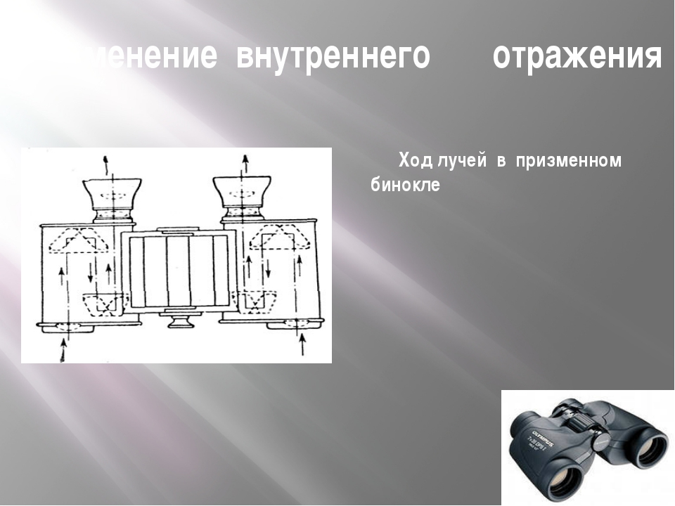 Применение внутреннего отражения Ход лучей в призменном бинокле
