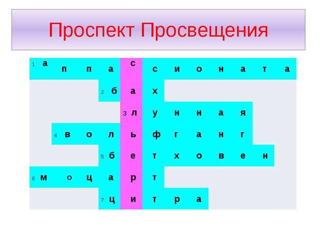 Проспект Просвещения 1а п п а с с и о н а т а  2б а х   3л у н н а я   4...