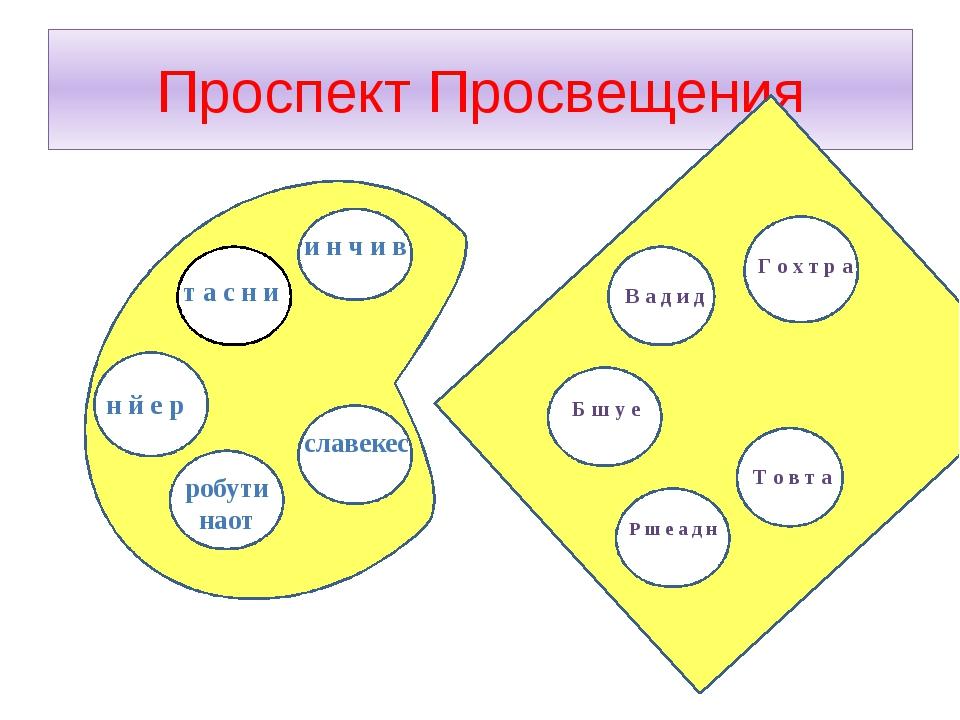 Проспект Просвещения винчиин и н ч и в т а с н и н й е р робути наот славекес...