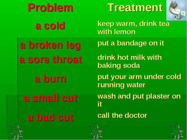 Problem	 Treatment a cold	keep warm, drink tea with lemon a broken leg	put a...