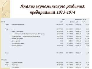Анализ экономического развития предприятия 1973-1974 фактизмененине 74-19