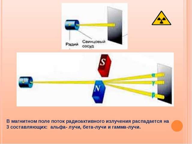 В магнитном поле поток радиоактивного излучения распадается на 3 составляющих...