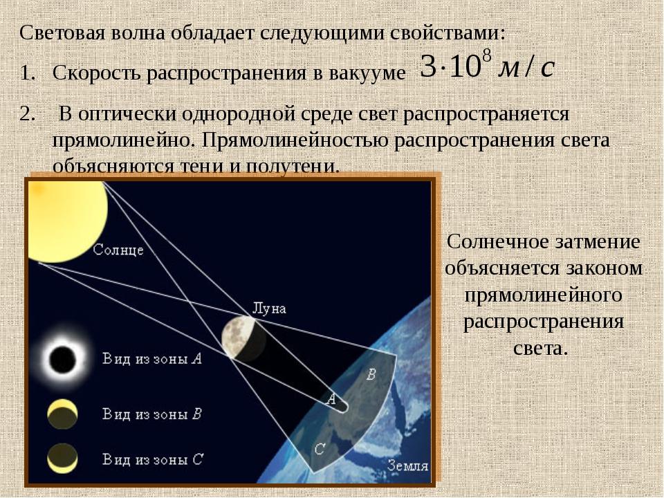 Световая волна обладает следующими свойствами: Скорость распространения в вак...