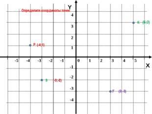 Y X Определите координаты точек K F (3;-3) (5;3) P (-4;1) S (-3;-2) 0 1 2 3