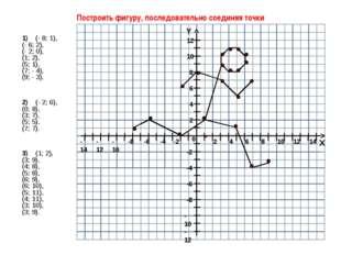 Построить фигуру, последовательно соединяя точки 1) (- 8; 1), (- 6; 2), (- 2;