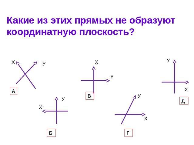 Какие из этих прямых не образуют координатную плоскость? А Б В Г Д Х Х Х Х Х...