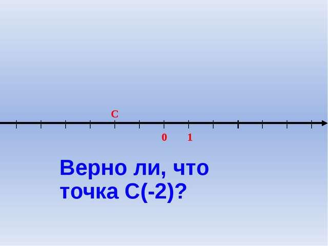 0 1 C Верно ли, что точка С(-2)?